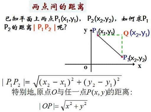 浮点数(计算两点之间的距离)